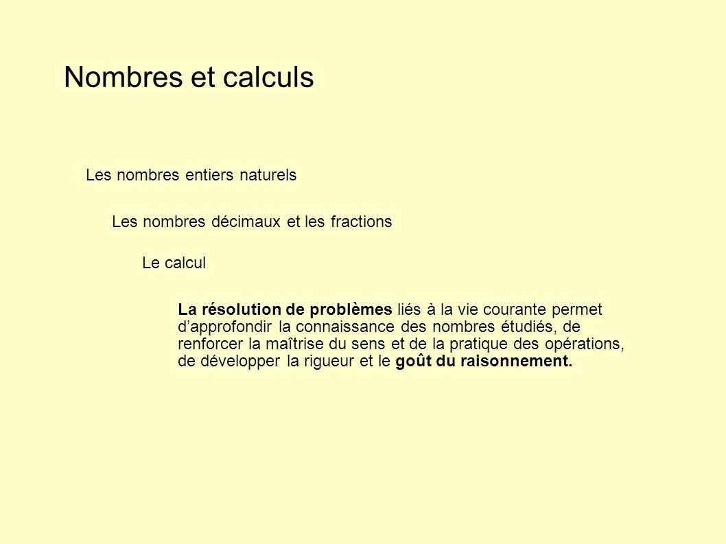 Nombres et calculs Les nombres entiers naturels Les nombres décimaux et les fractions Le calcul La résolution de problèmes liés à la vie courante permet dapprofondir la connaissance des nombres étudiés, de renforcer la maîtrise du sens et de la pratique des opérations, de développer la rigueur et le goût du raisonnement.
