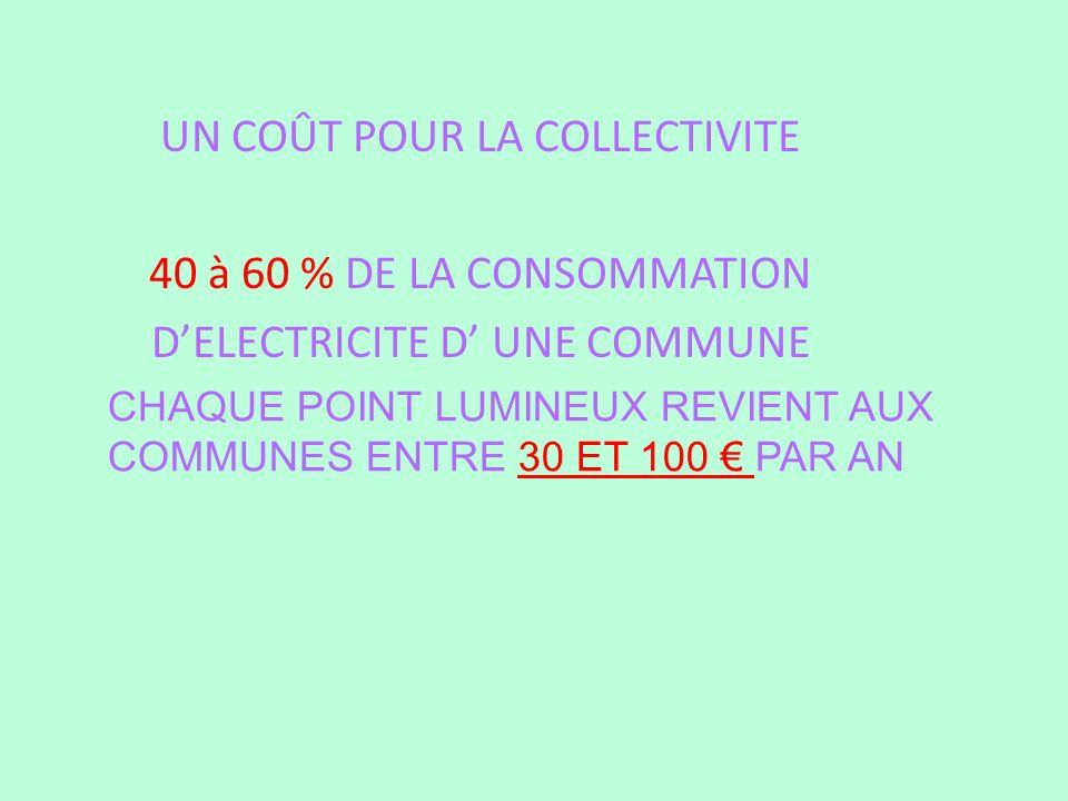 UN COÛT POUR LA COLLECTIVITE 40 à 60 % DE LA CONSOMMATION DELECTRICITE D UNE COMMUNE CHAQUE POINT LUMINEUX REVIENT AUX COMMUNES ENTRE 30 ET 100 PAR AN