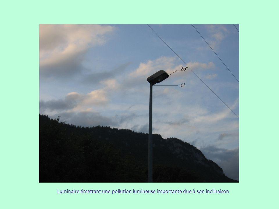Luminaire émettant une pollution lumineuse importante due à son inclinaison