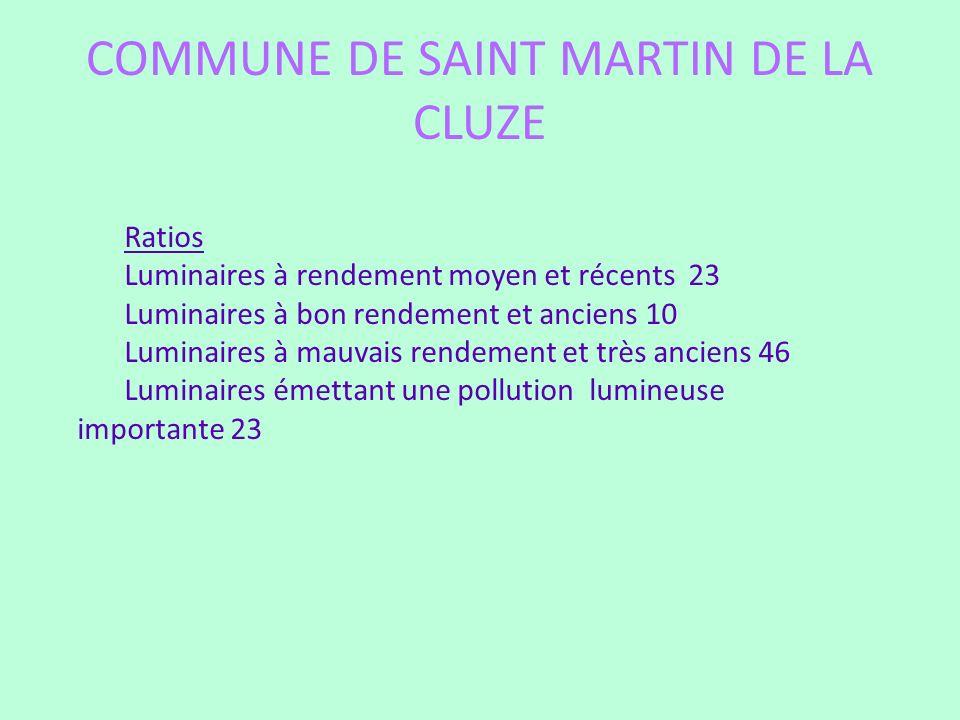 COMMUNE DE SAINT MARTIN DE LA CLUZE Ratios Luminaires à rendement moyen et récents 23 Luminaires à bon rendement et anciens 10 Luminaires à mauvais re