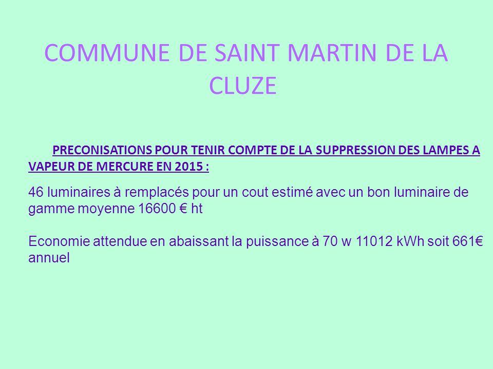 COMMUNE DE SAINT MARTIN DE LA CLUZE PRECONISATIONS POUR TENIR COMPTE DE LA SUPPRESSION DES LAMPES A VAPEUR DE MERCURE EN 2015 : 46 luminaires à rempla
