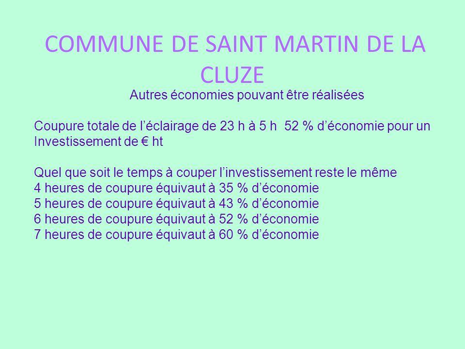 COMMUNE DE SAINT MARTIN DE LA CLUZE Autres économies pouvant être réalisées Coupure totale de léclairage de 23 h à 5 h 52 % déconomie pour un Investis