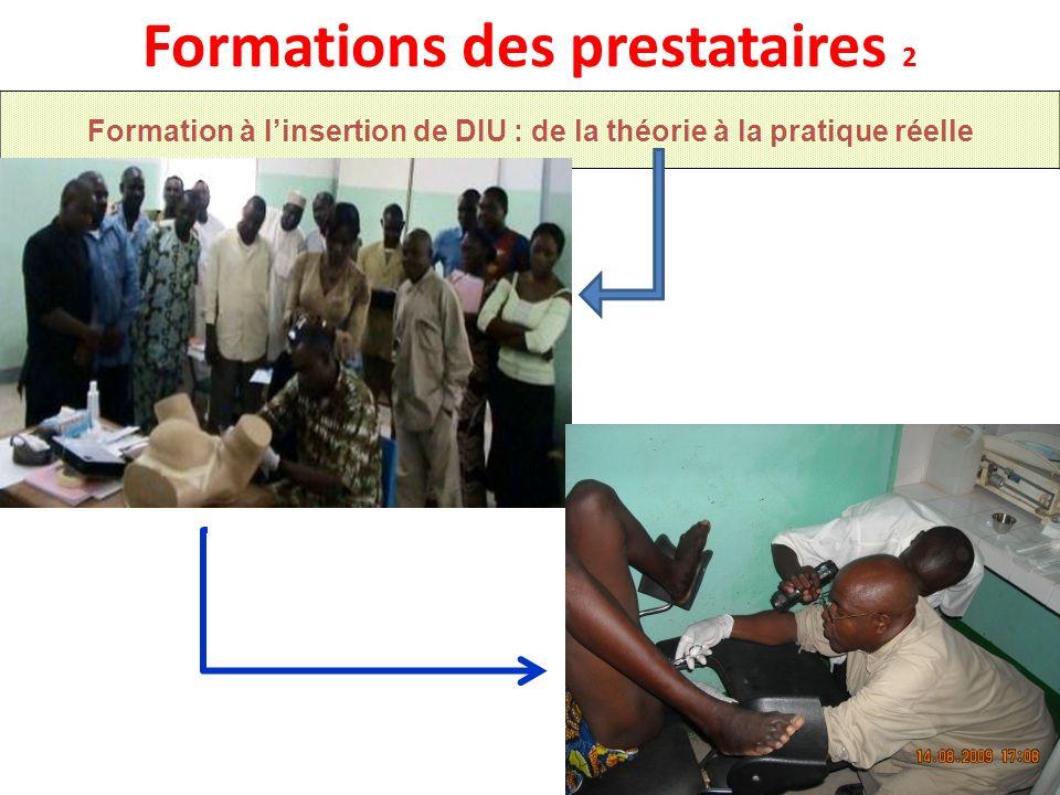 Formations des prestataires 2 Formation à linsertion de DIU : de la théorie à la pratique réelle
