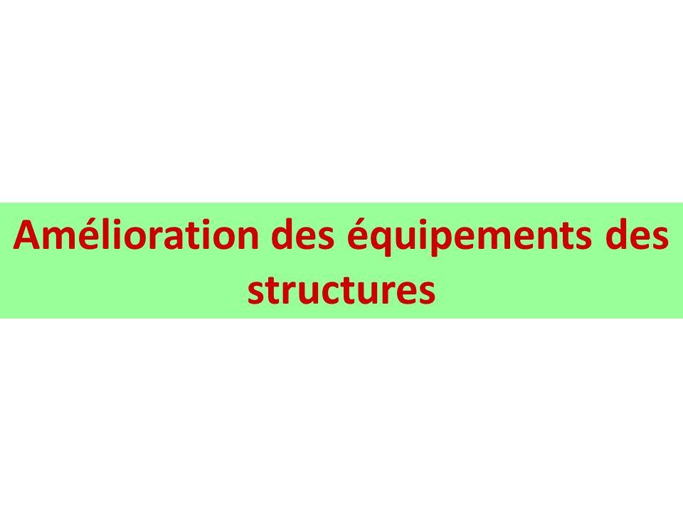 Amélioration des équipements des structures