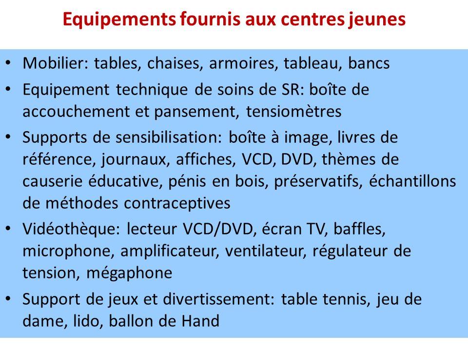 Equipements fournis aux centres jeunes Mobilier: tables, chaises, armoires, tableau, bancs Equipement technique de soins de SR: boîte de accouchement