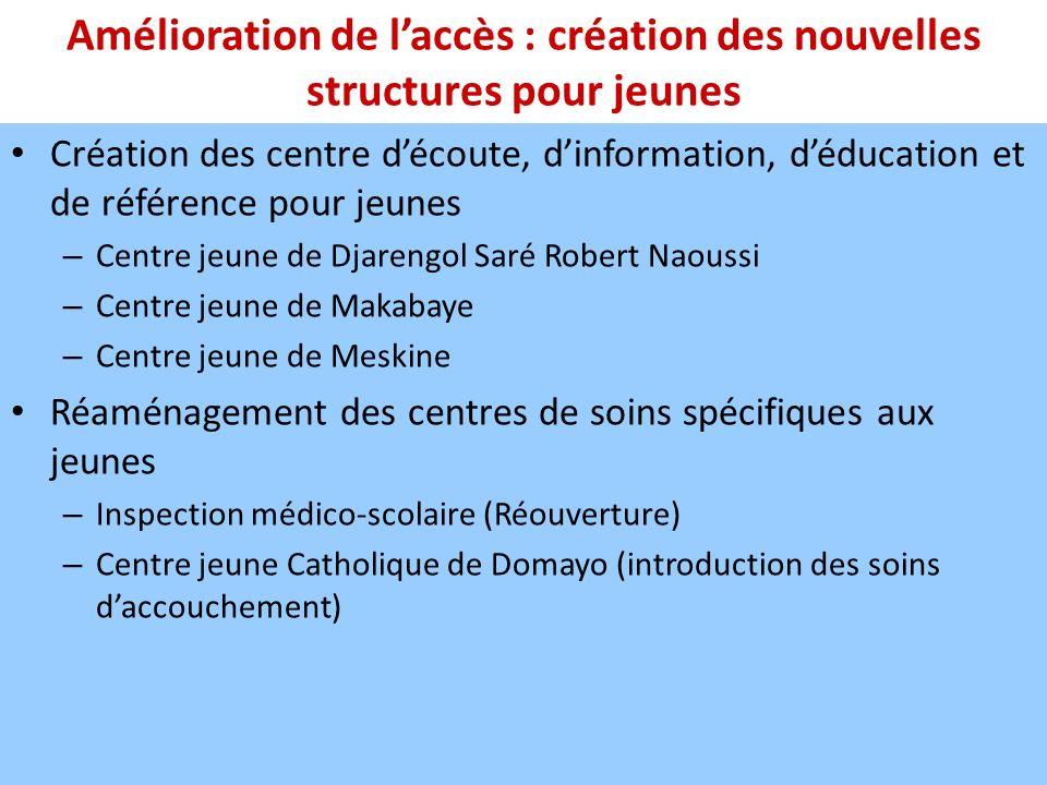 Création des centre découte, dinformation, déducation et de référence pour jeunes – Centre jeune de Djarengol Saré Robert Naoussi – Centre jeune de Ma