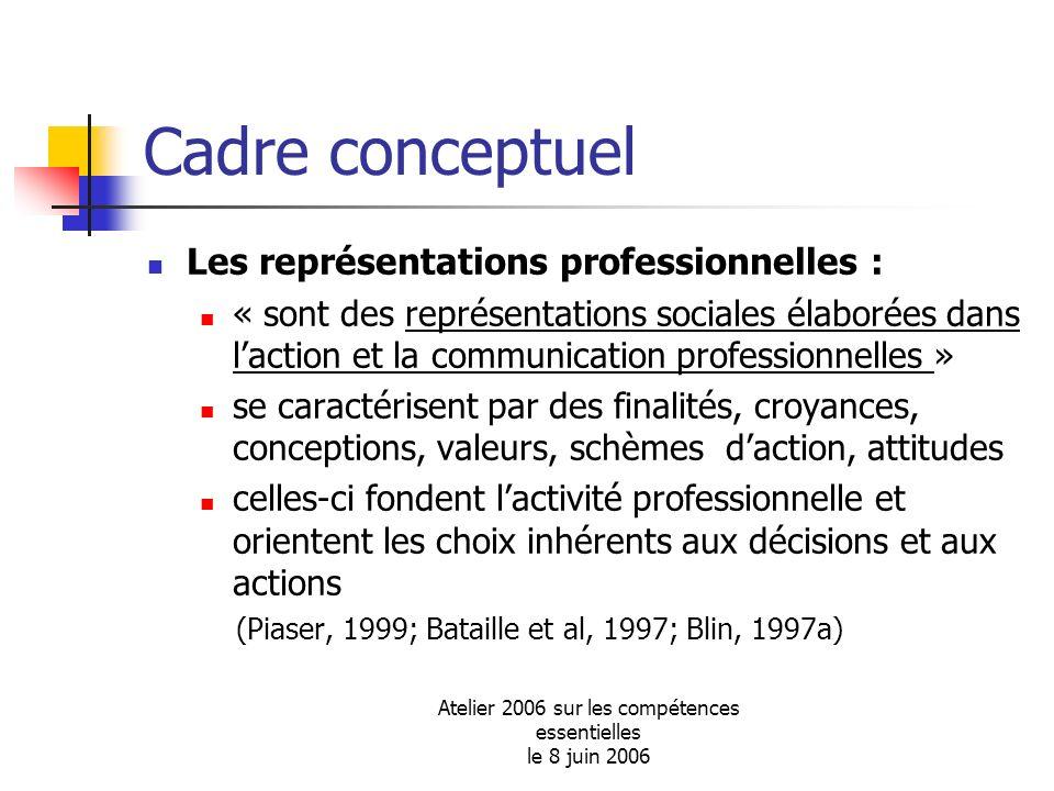 Atelier 2006 sur les compétences essentielles le 8 juin 2006 Cadre conceptuel Les représentations professionnelles : « sont des représentations social