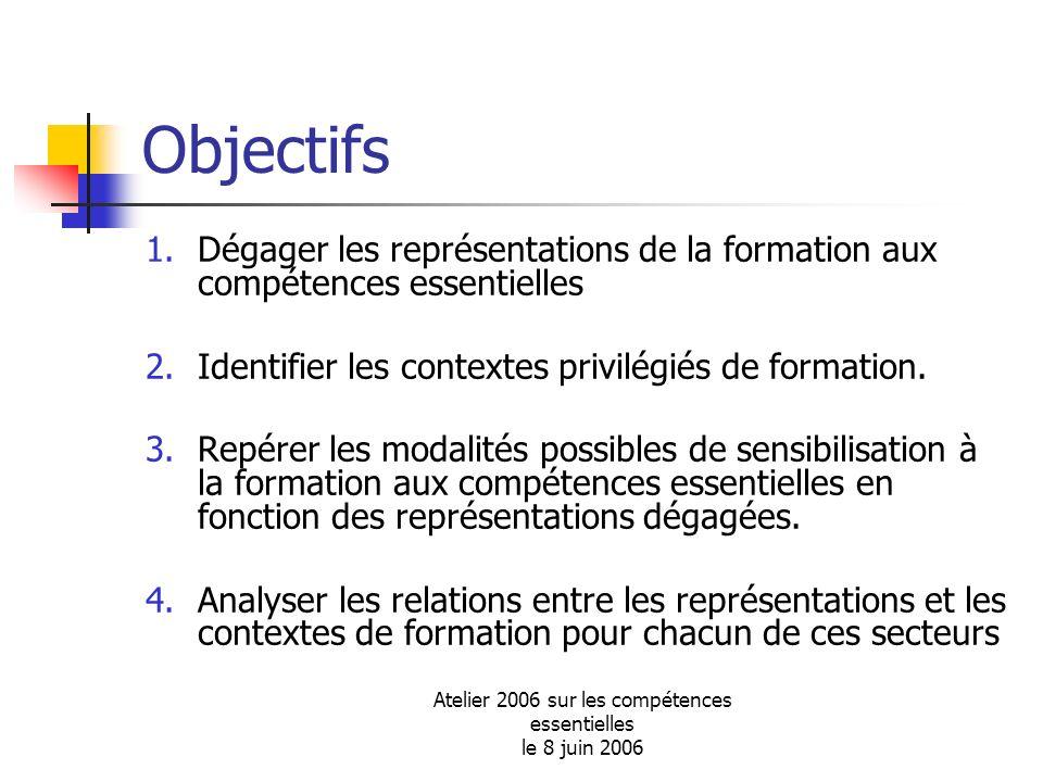 Atelier 2006 sur les compétences essentielles le 8 juin 2006 Objectifs 1.Dégager les représentations de la formation aux compétences essentielles 2.Id