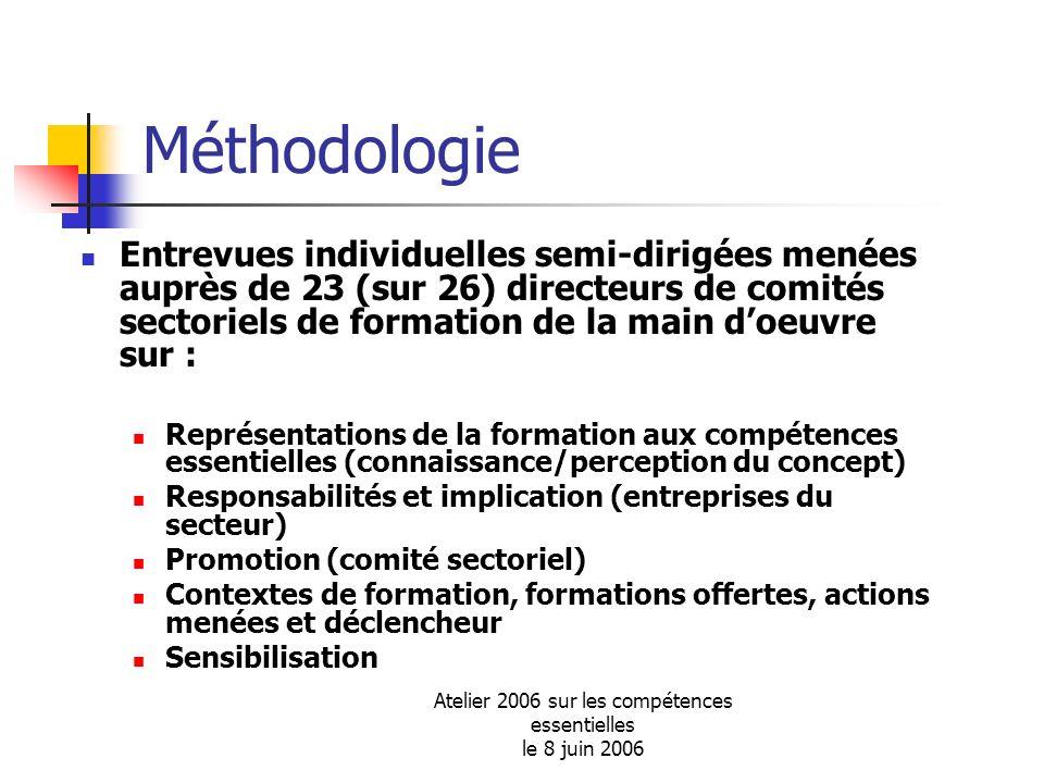 Atelier 2006 sur les compétences essentielles le 8 juin 2006 Méthodologie Entrevues individuelles semi-dirigées menées auprès de 23 (sur 26) directeur