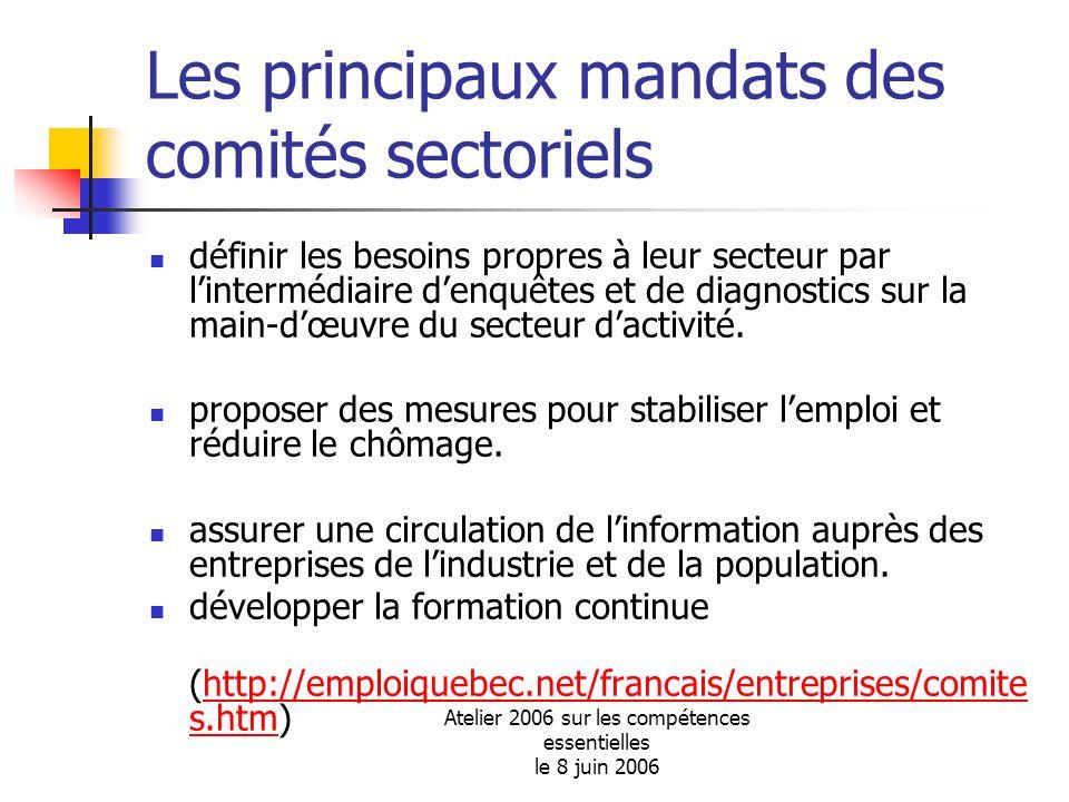 Atelier 2006 sur les compétences essentielles le 8 juin 2006 Les principaux mandats des comités sectoriels définir les besoins propres à leur secteur