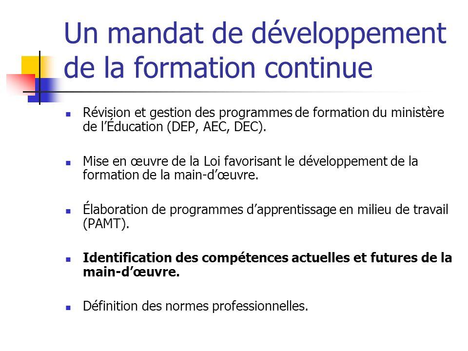 Un mandat de développement de la formation continue Révision et gestion des programmes de formation du ministère de lÉducation (DEP, AEC, DEC). Mise e