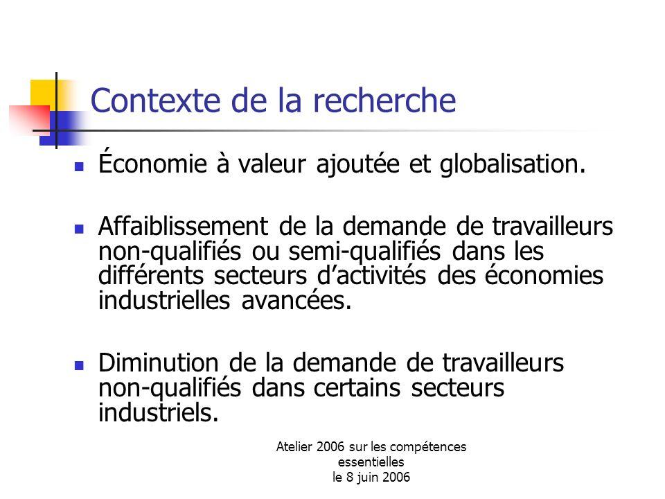 Atelier 2006 sur les compétences essentielles le 8 juin 2006 Contexte de la recherche Économie à valeur ajoutée et globalisation. Affaiblissement de l