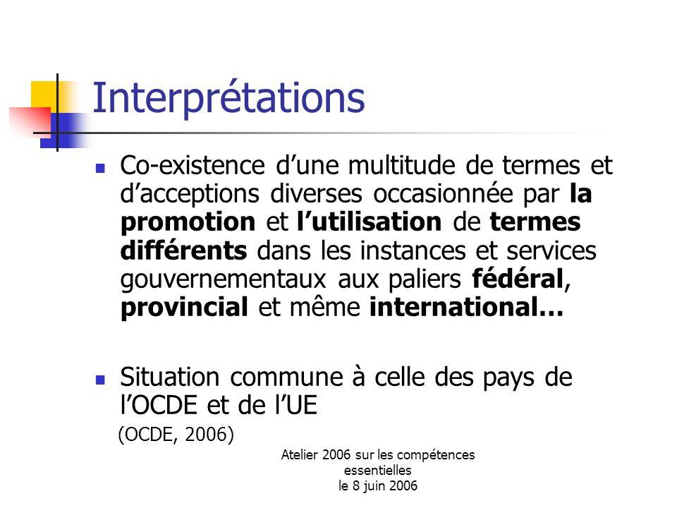 Atelier 2006 sur les compétences essentielles le 8 juin 2006 Interprétations Co-existence dune multitude de termes et dacceptions diverses occasionnée