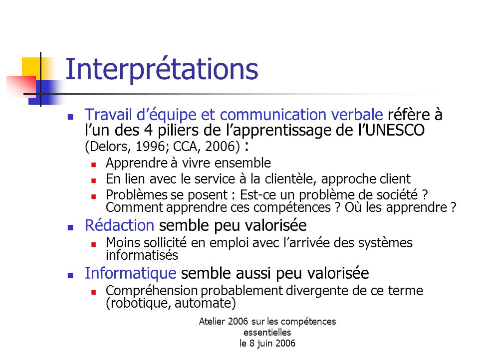 Atelier 2006 sur les compétences essentielles le 8 juin 2006 Interprétations Travail déquipe et communication verbale réfère à lun des 4 piliers de la