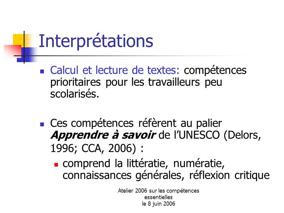 Atelier 2006 sur les compétences essentielles le 8 juin 2006 Interprétations Calcul et lecture de textes: compétences prioritaires pour les travailleu