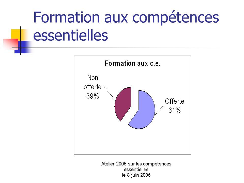 Atelier 2006 sur les compétences essentielles le 8 juin 2006 Formation aux compétences essentielles