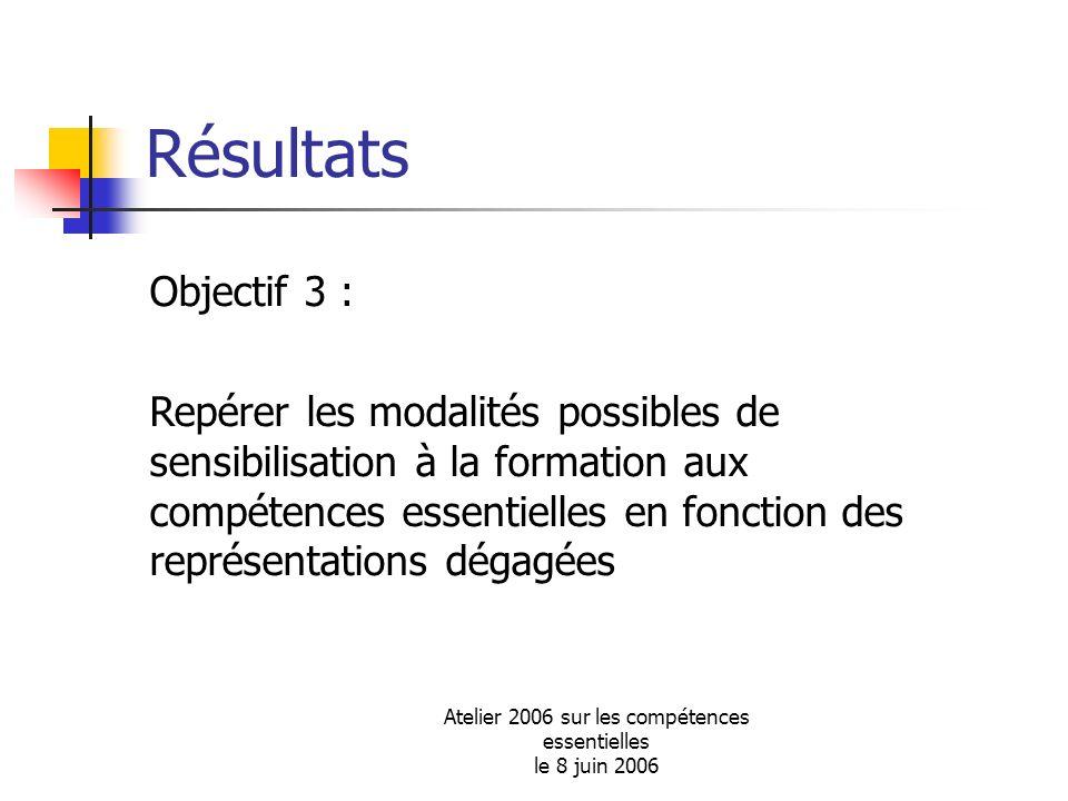 Atelier 2006 sur les compétences essentielles le 8 juin 2006 Résultats Objectif 3 : Repérer les modalités possibles de sensibilisation à la formation