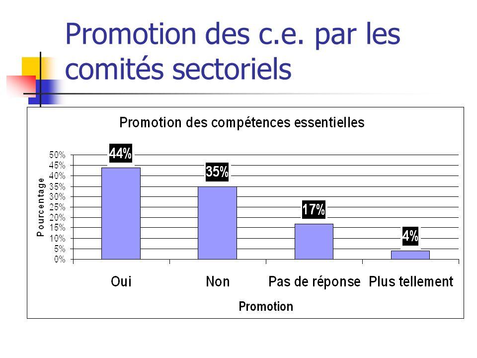 Promotion des c.e. par les comités sectoriels