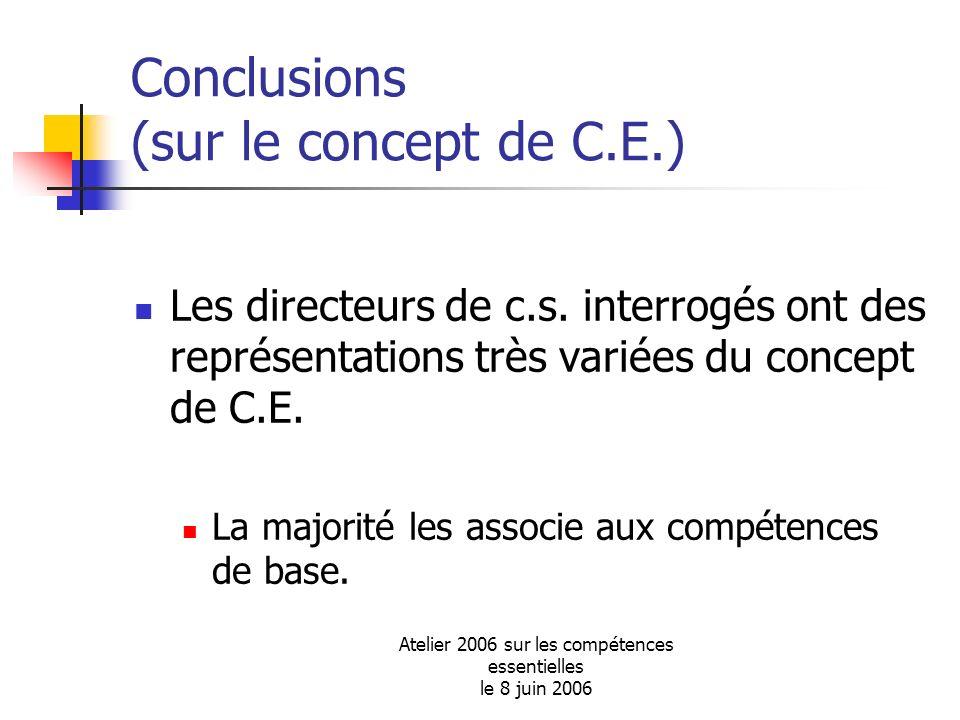 Atelier 2006 sur les compétences essentielles le 8 juin 2006 Conclusions (sur le concept de C.E.) Les directeurs de c.s. interrogés ont des représenta