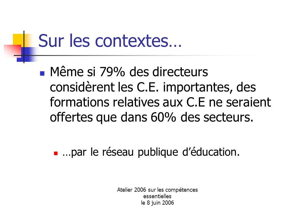 Atelier 2006 sur les compétences essentielles le 8 juin 2006 Sur les contextes… Même si 79% des directeurs considèrent les C.E. importantes, des forma