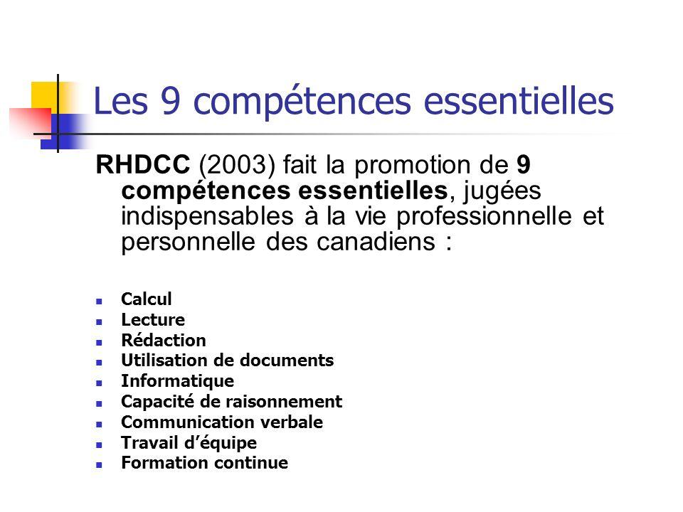 Les 9 compétences essentielles RHDCC (2003) fait la promotion de 9 compétences essentielles, jugées indispensables à la vie professionnelle et personn