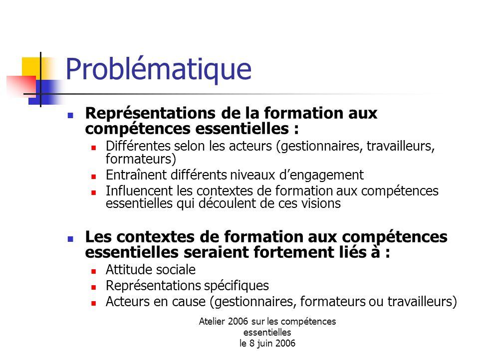 Atelier 2006 sur les compétences essentielles le 8 juin 2006 Problématique Représentations de la formation aux compétences essentielles : Différentes
