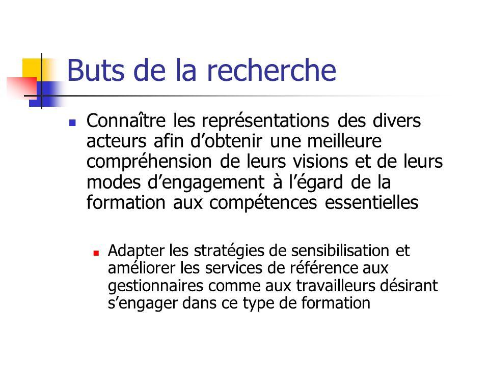 Atelier 2006 sur les compétences essentielles le 8 juin 2006 Résultats Donc : 10 sur 23 utilisent 1 ou 2 termes (43%) 13 sur 23 utilisent plus de 3 termes (57%) Plus de 24 termes répertoriés