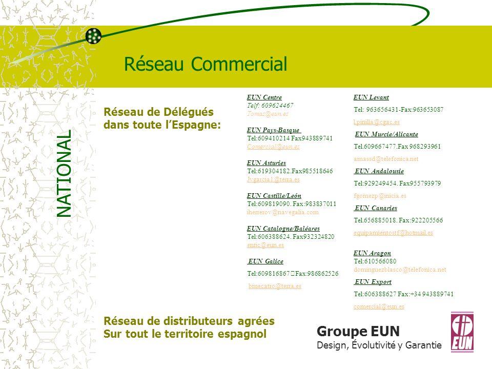 Groupe EUN Design, Évolutivité y Garantie Réseau Commercial Réseau de Délégués dans toute lEspagne: EUN Centre Telf: 609624467 Tomas@eun.es EUN Pays-Basque Tel:609410214 Fax943889741 Comercial@eun.es EUN Asturies Tel:619304182.Fax985518646 Jvgarcia1@terra.es EUN Castille/León Tel:609819090.