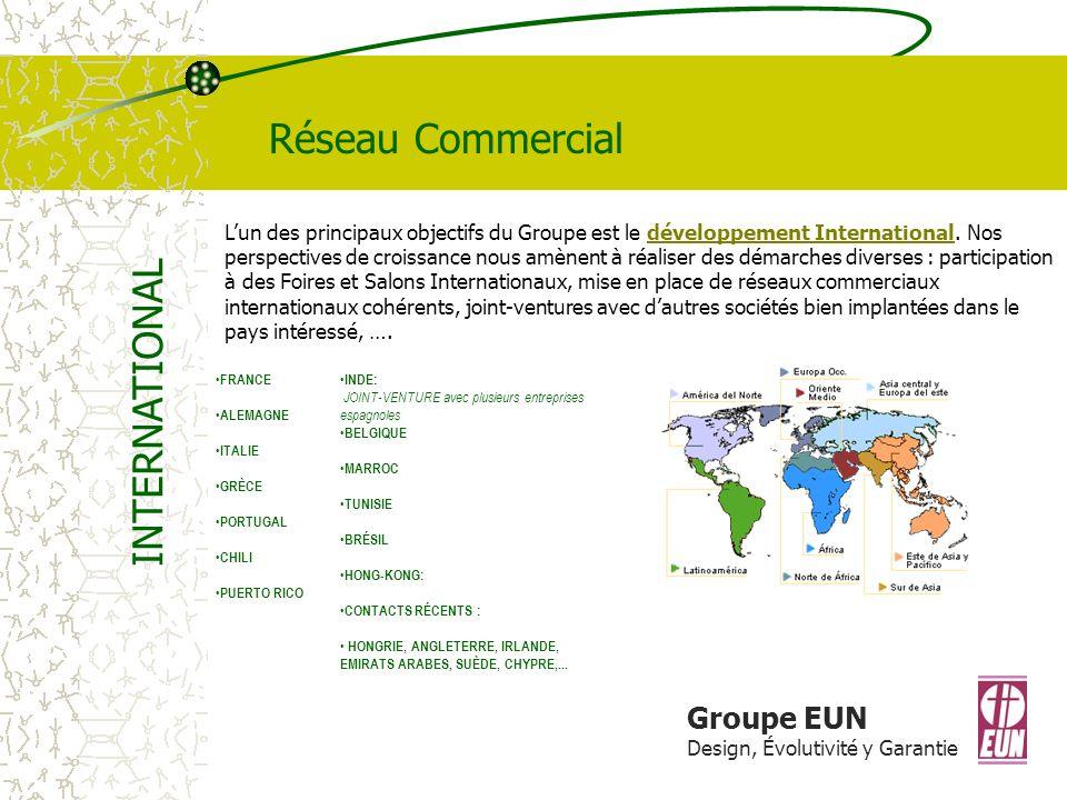 Groupe EUN Design, Évolutivité y Garantie Réseau Commercial INTERNATIONAL FRANCE ALEMAGNE ITALIE GRÈCE PORTUGAL CHILI PUERTO RICO Lun des principaux objectifs du Groupe est le développement International.