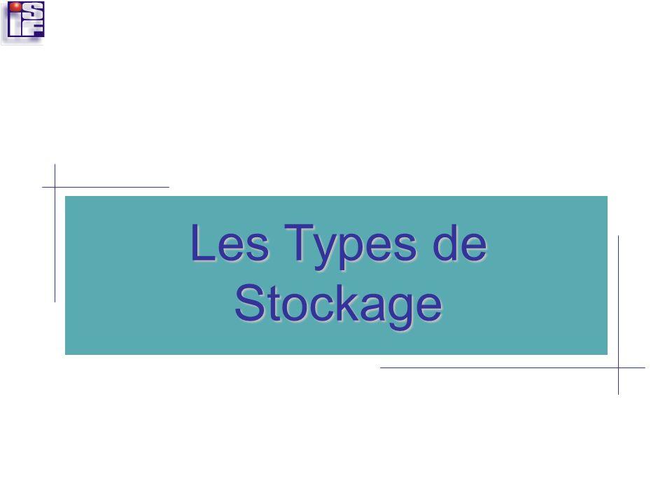 A lissue de cette séquence, vous devez être capable de : Différencier et identifier les types de stockage selon les produits à stocker et lactivité envisagée Les Types de Stockage