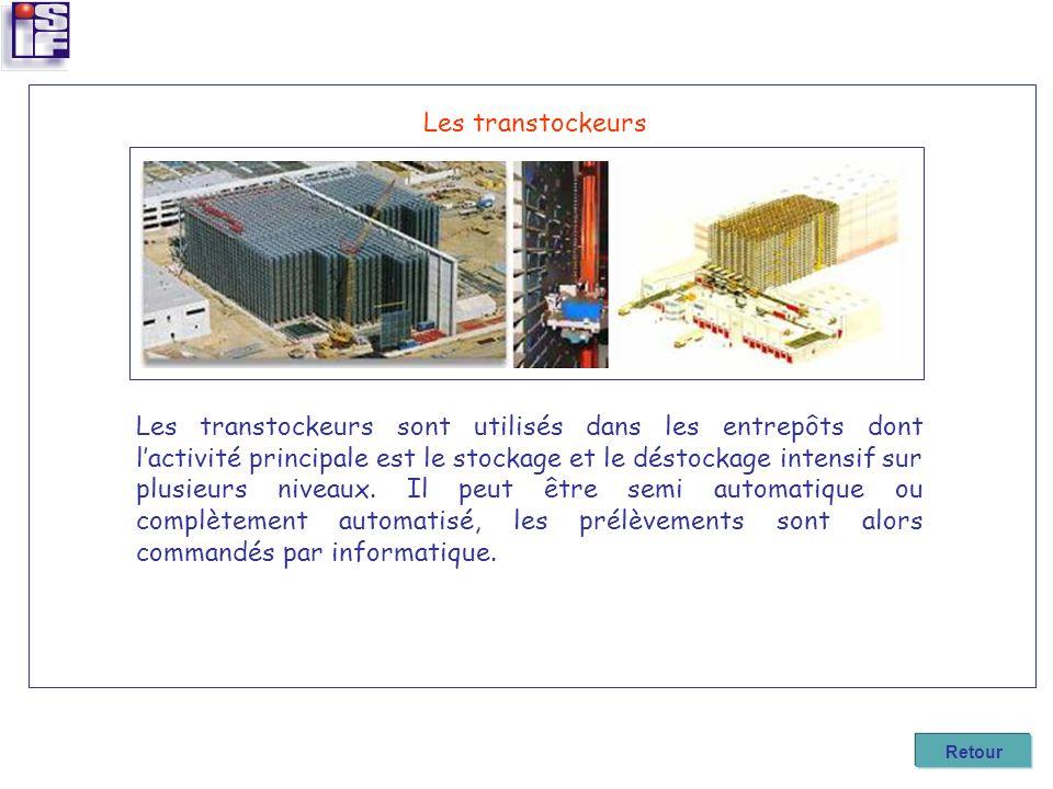 Les transtockeurs Les transtockeurs sont utilisés dans les entrepôts dont lactivité principale est le stockage et le déstockage intensif sur plusieurs