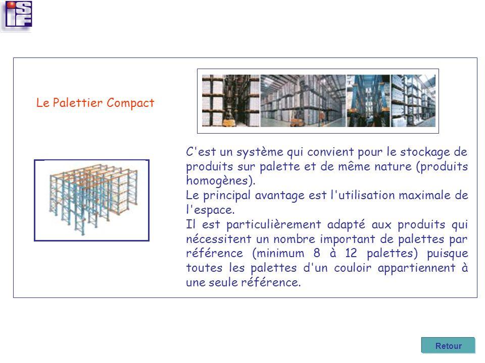 Le Palettier Compact C'est un système qui convient pour le stockage de produits sur palette et de même nature (produits homogènes). Le principal avant