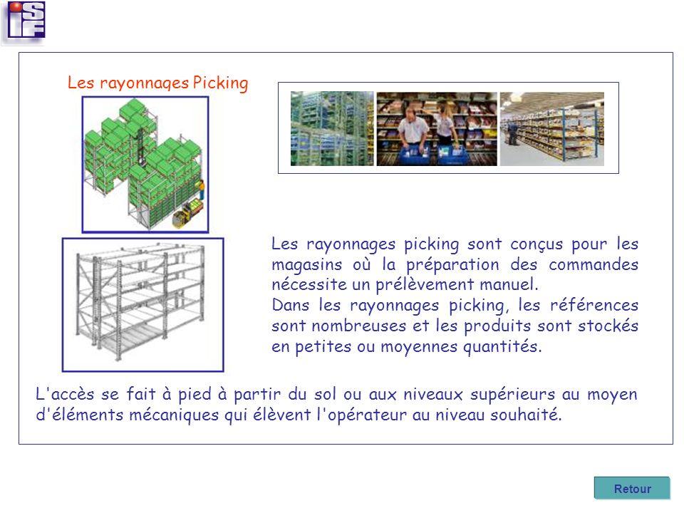 Les rayonnages Picking Les rayonnages picking sont conçus pour les magasins où la préparation des commandes nécessite un prélèvement manuel. Dans les