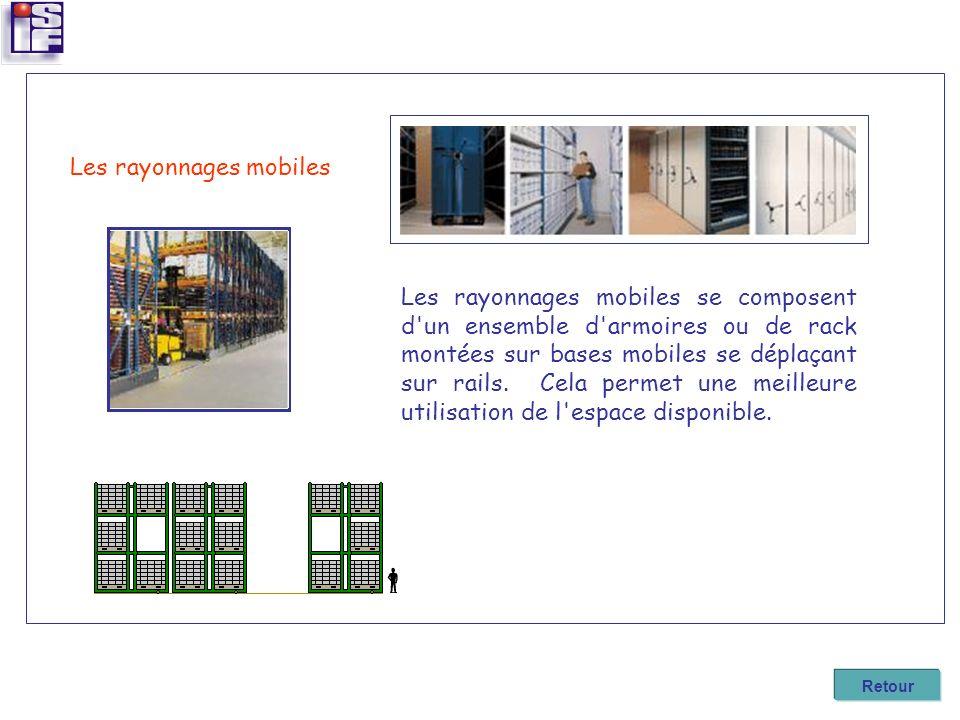 Les rayonnages mobiles Les rayonnages mobiles se composent d'un ensemble d'armoires ou de rack montées sur bases mobiles se déplaçant sur rails. Cela