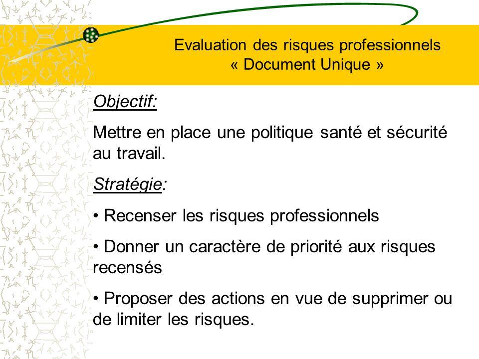 Evaluation des risques professionnels « Document Unique » Objectif: Mettre en place une politique santé et sécurité au travail. Stratégie: Recenser le