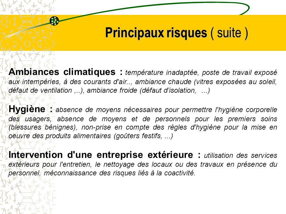 Principaux risques ( suite ) Ambiances climatiques : température inadaptée, poste de travail exposé aux intempéries, à des courants d'air.., ambiance