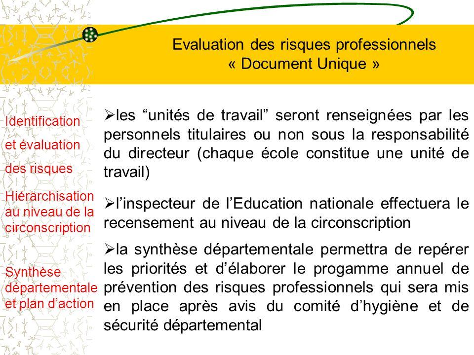 Evaluation des risques professionnels « Document Unique » les unités de travail seront renseignées par les personnels titulaires ou non sous la respon