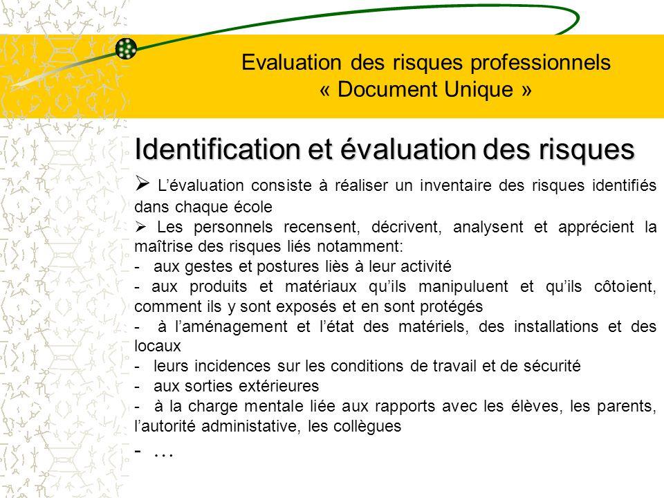 Evaluation des risques professionnels « Document Unique » Lévaluation consiste à réaliser un inventaire des risques identifiés dans chaque école Les p