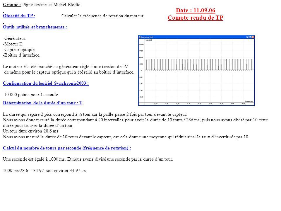 Date : 11.09.06 Compte rendu de TP Groupe : Pigné Jérémy et Michel Elodie Objectif du TP : Calculer la fréquence de rotation du moteur. Outils utilisé