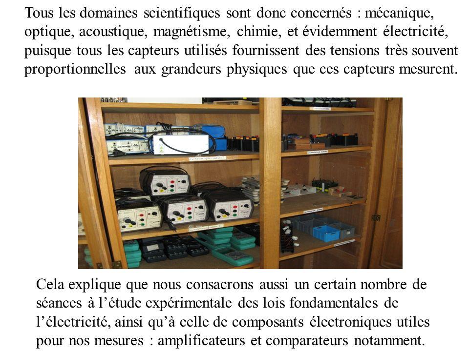 Tous les domaines scientifiques sont donc concernés : mécanique, optique, acoustique, magnétisme, chimie, et évidemment électricité, puisque tous les