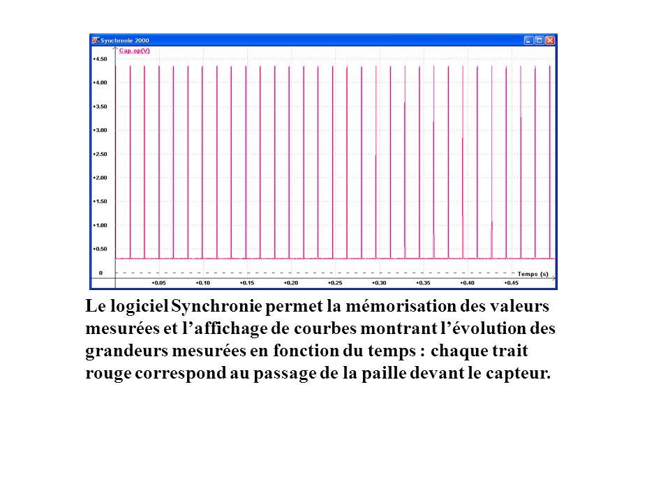 Le logiciel Synchronie permet la mémorisation des valeurs mesurées et laffichage de courbes montrant lévolution des grandeurs mesurées en fonction du temps : chaque trait rouge correspond au passage de la paille devant le capteur.