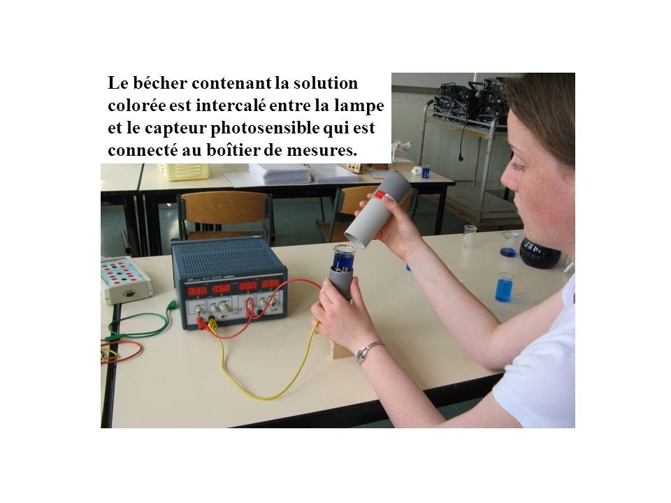 Le bécher contenant la solution colorée est intercalé entre la lampe et le capteur photosensible qui est connecté au boîtier de mesures.