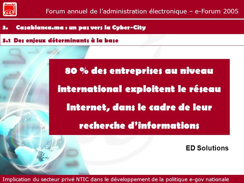 Implication du secteur privé NTIC dans le développement de la politique e-gov nationale Forum annuel de ladministration électronique – e-Forum 2005 3.