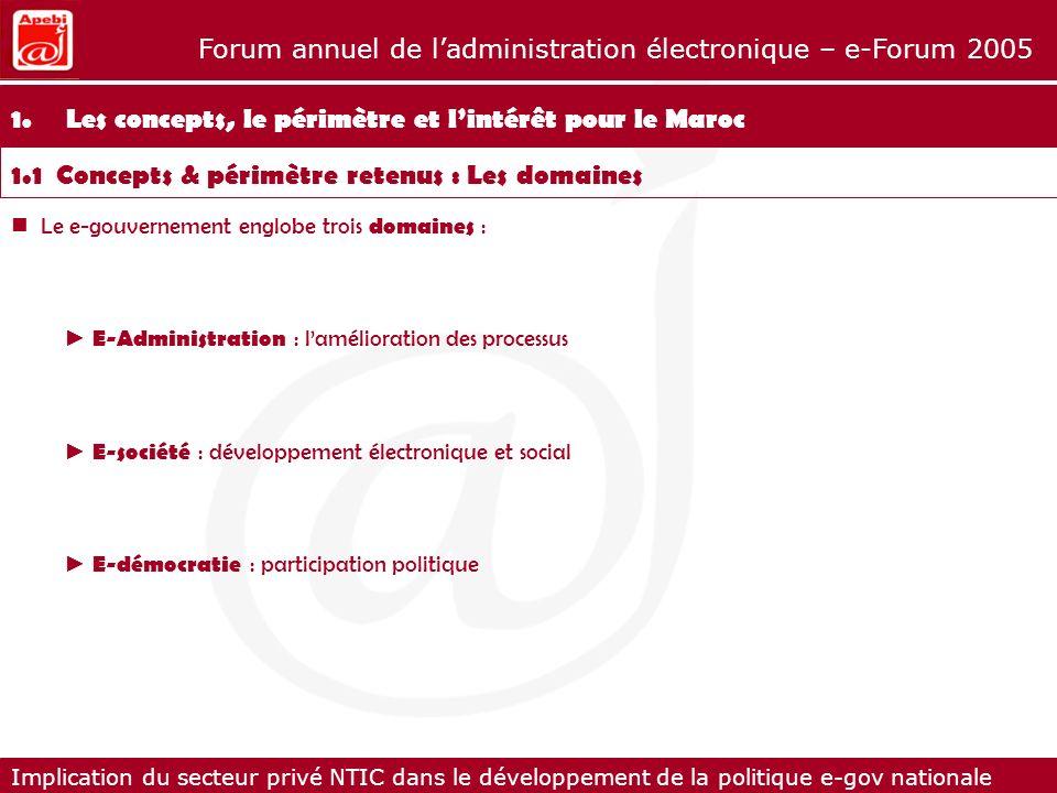 Implication du secteur privé NTIC dans le développement de la politique e-gov nationale Forum annuel de ladministration électronique – e-Forum 2005 1.