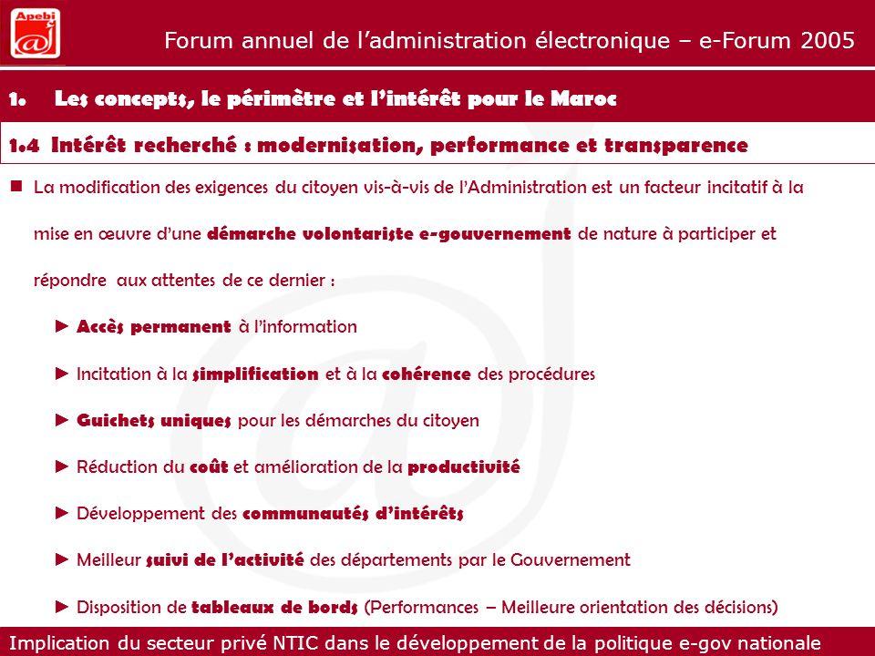 Implication du secteur privé NTIC dans le développement de la politique e-gov nationale Forum annuel de ladministration électronique – e-Forum 2005 LApebi : pour une implication du secteur privé NTIC dans le développement de la politique e-gov nationale 2.LApebi : pour une implication du secteur privé NTIC dans le développement de la politique e-gov nationale