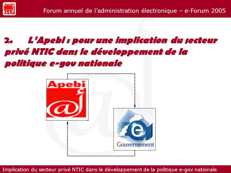 Implication du secteur privé NTIC dans le développement de la politique e-gov nationale Forum annuel de ladministration électronique – e-Forum 2005 LA