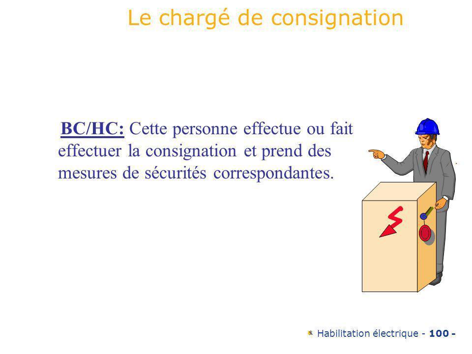 Habilitation électrique - 100 - Le chargé de consignation BC/HC: Cette personne effectue ou fait effectuer la consignation et prend des mesures de séc