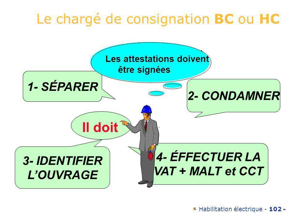 Habilitation électrique - 102 - Le chargé de consignation BC ou HC 2- CONDAMNER É 1- S É PARER É 4- É FFECTUER LA VAT + MALT et CCT 3- IDENTIFIER LOUV