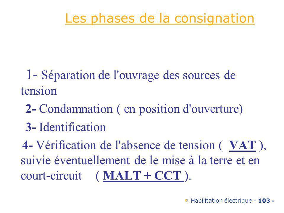 Habilitation électrique - 103 - Les phases de la consignation 1- Séparation de l'ouvrage des sources de tension 2- Condamnation ( en position d'ouvert