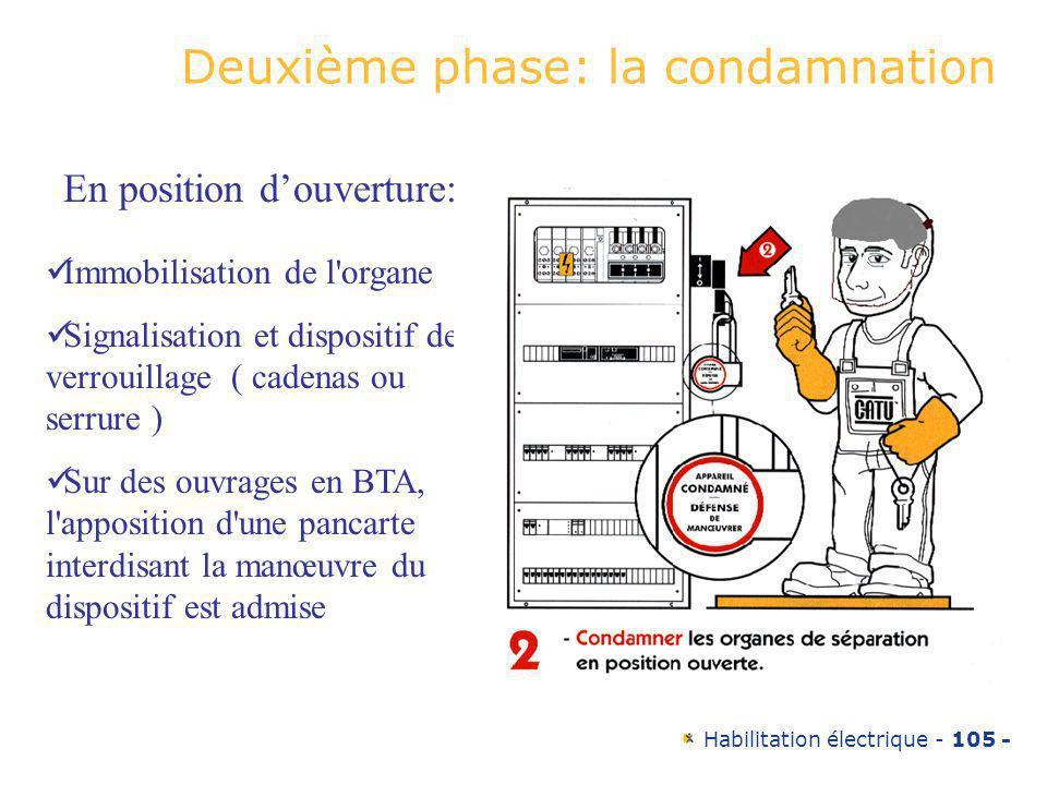 Habilitation électrique - 105 - Deuxième phase: la condamnation Immobilisation de l'organe Signalisation et dispositif de verrouillage ( cadenas ou se